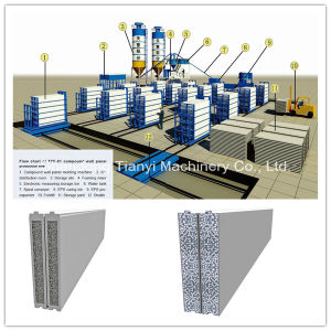 Concrete Sandwich Wall Panel Production Line Machine/Lightweight EPS Wall Panel Machine pictures & photos