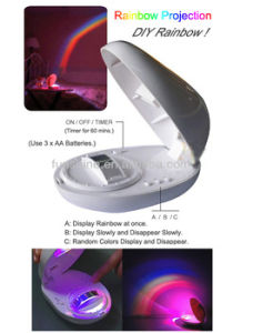 Energy Saving LED Ninght Light Decorative Rainbow Projector