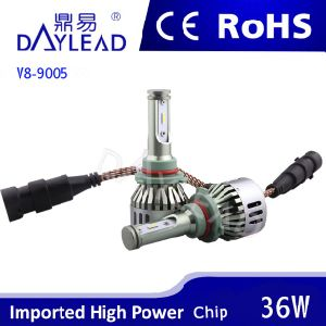 6000k 3600lm LED Headlight with Ce RoHS ISO9001 Certificate