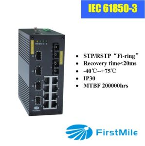 Gigabit Fiber Managed Industrial Ethernet Switch pictures & photos