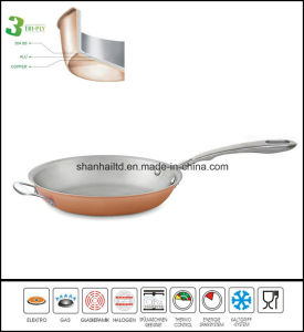Copper Cookware Fry Pan pictures & photos