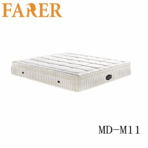 Vacuum Compressed Pocket Spring Mattress with New Design