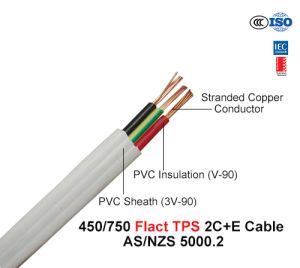 China Copper PVC Industrial Flat Wire Power Cable - China PVC ...