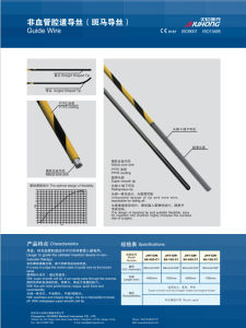 PTFE Coated Guidewire with CE pictures & photos