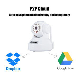 Security IP Video CCTV Dome Camera 720p Cloud Saving in Dropbox/Google Drive