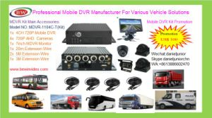 3G GPS WiFi Mobile DVR/ 32 GB SD Card Car DVR for Bus, Truck and Car
