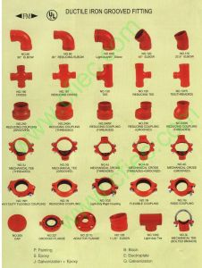 Fire Fighting Grooved Fittings