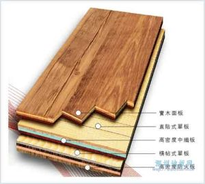 CE Marking to Flooring Covering-Wood Flooring
