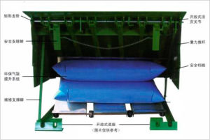 Electric Air-Bag Type Dock Leveler