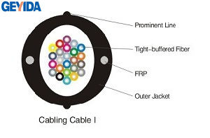 Indoor/Outdoor Aerial Cabling Optical Fiber Cable pictures & photos