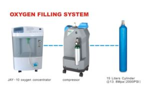 2000psi Small Portable Oxygen Cylinder Price/Oxygen Filling Plant pictures & photos
