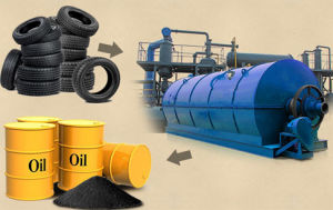 Profitable Pyrolysis Waste Tire Recycling Equipment pictures & photos