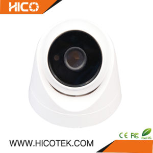 Sony Cctv Camera Factory, Sony Cctv Camera Factory Manufacturers