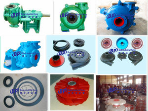 Slurry Pump and Spare Parts pictures & photos