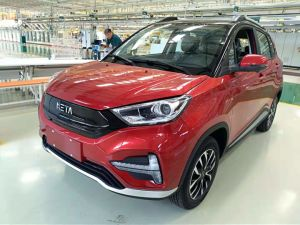 Wholesale For Car