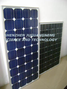 Solar Module for Solar Pump System pictures & photos