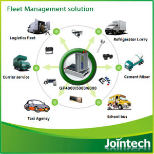 Vehicle GPS Tracker for Fleet Management Solution pictures & photos