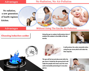 2015 New Made in China Electrical Stove Hot Plate with Digital Temperature Control pictures & photos