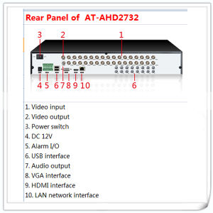 32 Channel Hybrid 720p Ahd DVR for Ahd Camera IP Camera Analog Camera pictures & photos