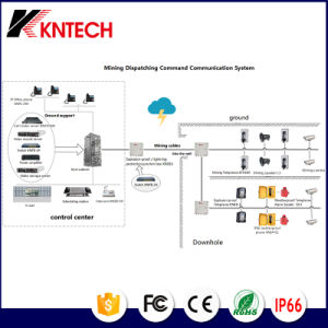 Kntech Mine Dispatching Command Communication System Project Integrate IP PBX pictures & photos