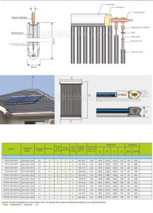 Keymark Certified Evacuated Tube Heat Pipe Solar Collector (SR) with Solar Keymark pictures & photos