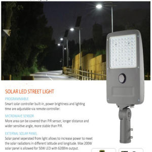 Ce RoHS FCC Listed IP65 45W Solar LED Street Light