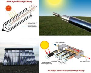 Copper Heat Pipe Vacuum Tube Solar Collector pictures & photos
