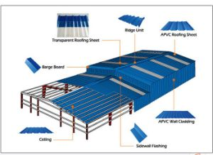 Blue Corrugated Roofing Sheet for Building Materails pictures & photos
