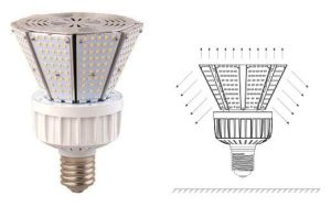 ETL UL Dlc 9600lm 80watt LED Post Top Lamp with 5 Years Warranty pictures & photos