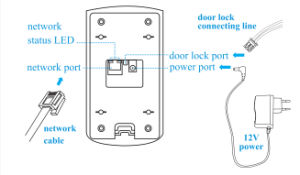 WiFi Video Door Phone Intercom System Security Alarm System pictures & photos
