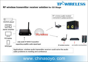 RF Stereo Wireless Sender Receiver Solution to DJ Gear pictures & photos