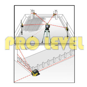 Dual Grade Automatic Leveling Rotary Laser Level (SRE208-2S) pictures & photos