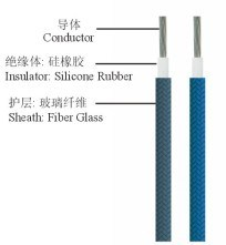 Silicone Rubber Fiberglass Wire (VDE H05SJ-K) pictures & photos