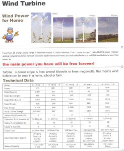 Wind Turbine pictures & photos