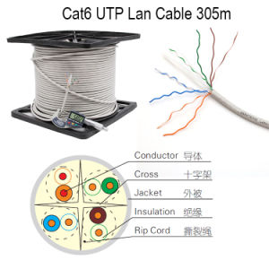 Wonterm UTP CAT6 LAN Cable 0.56mm Bc Pass Fluke pictures & photos