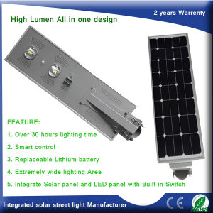 All in One Solar Light Product System Without Pole pictures & photos