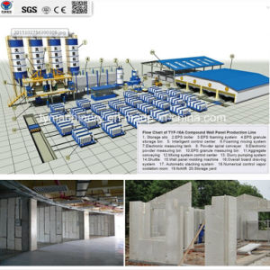Precast Fireproof Concrete Partition Wall Panel Making Machine pictures & photos