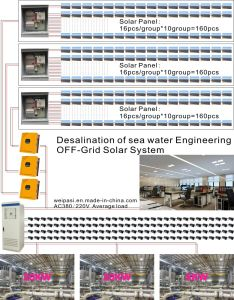 Desalination of sea water Solar Engineering OFF-Grid Solar System pictures & photos