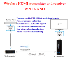 china mini popular wireless hdmi extender w2h nano with frequency rh made in china com