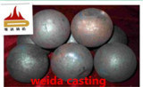Specialized Forged Grinding Ball for Using in Power Plant 2