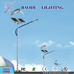 Module 40W/80W/120W LED Solar Street Light (BXJG210) pictures & photos
