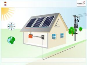 on Grid Solar Power System 1kw-5kw pictures & photos