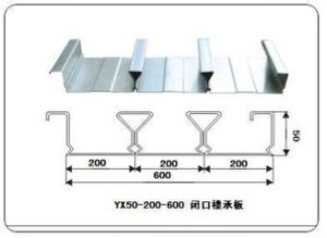Galvanized Roofing Sheet/Floor Decking Plate for Building Material pictures & photos