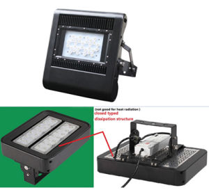 IP65 Outdoor Floodlight LED 100W with 5 Years Warranty
