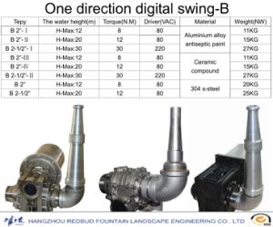 Stainless Steel One Direction Digital Swing Fountain Nozzle-B pictures & photos