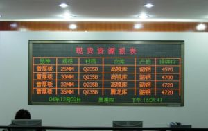 P7.62 LED Message Board Indoor Rg Message Display