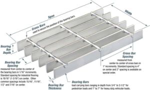 Plain or Serrated Hot DIP Galvanized, Stair Treads, Bar Grating, Steel Grating pictures & photos