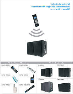2.4GHz Wireless Classroom System Microphone+Loudspeaker pictures & photos