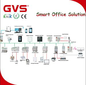 China Knx Smart Office Application System Solutions K Bus China