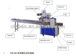 Low Price Packing Machine of Food and Snacks (CB-100)